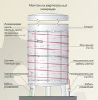 лента греющая, плоский нагреватель, ЭНГЛ-1-0 62 220-7 78, гибкий нагревательный, 7.78 метров