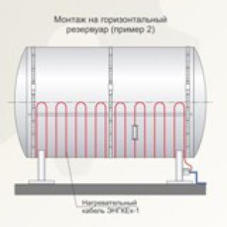 Обогреватель на 12 вольт, нагреватель на 12 вольт, ЭНГЛ-1-0.15 12-1 5*, 1.5 метра