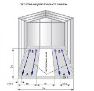 Ленточный нагреватель, ЭНГЛ 2, ленточный нагревательный элемент, 50.8 метра