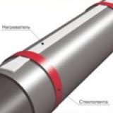 Нагревательная лента, ленточный нагреватель, ЭНГЛ-1-0 6 220-32, 32 метра
