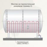 Нагревательный 24, обогреватель 24 вольта, ЭНГЛ-1-0 021 24-1 5, 1.5 метра