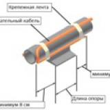 нагревательный 24 вольта, нагреватель 24 вольта, ЭНГК-1-0 17 24-7 5, кабельный нагреватель, кабель греющий, 7.5 метра