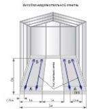 Отопление теплицы, экономичный обогреватель, ЭНГЛ 1 ТК 0 18 220 6, Садовый Эксперт,  6 метров
