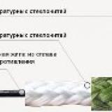 нагревательный кабель, гибкий тэн, греющий кабель ВНО, ВНО 7х0.5(4.8), 19.3 метра